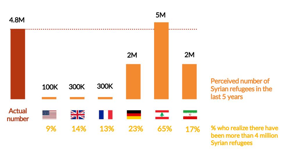 refugee-chart2