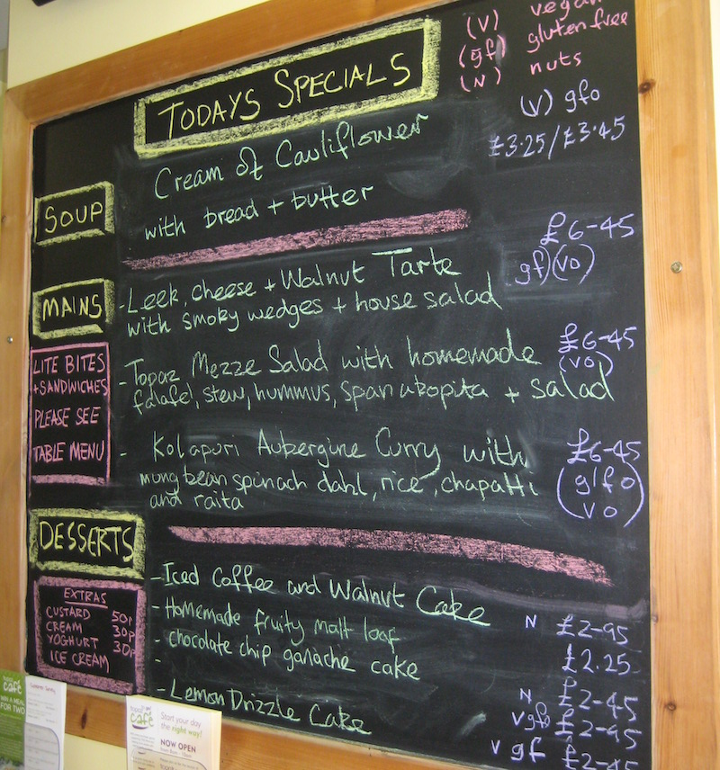 The Topaz menu