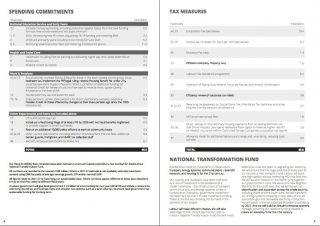 Labour spending plans document